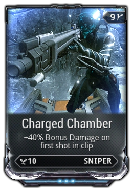 Charged Chamber